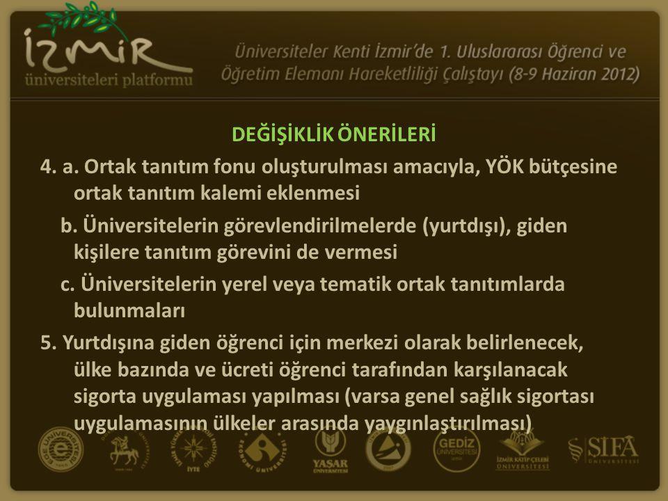 DEĞİŞİKLİK ÖNERİLERİ 6.a.