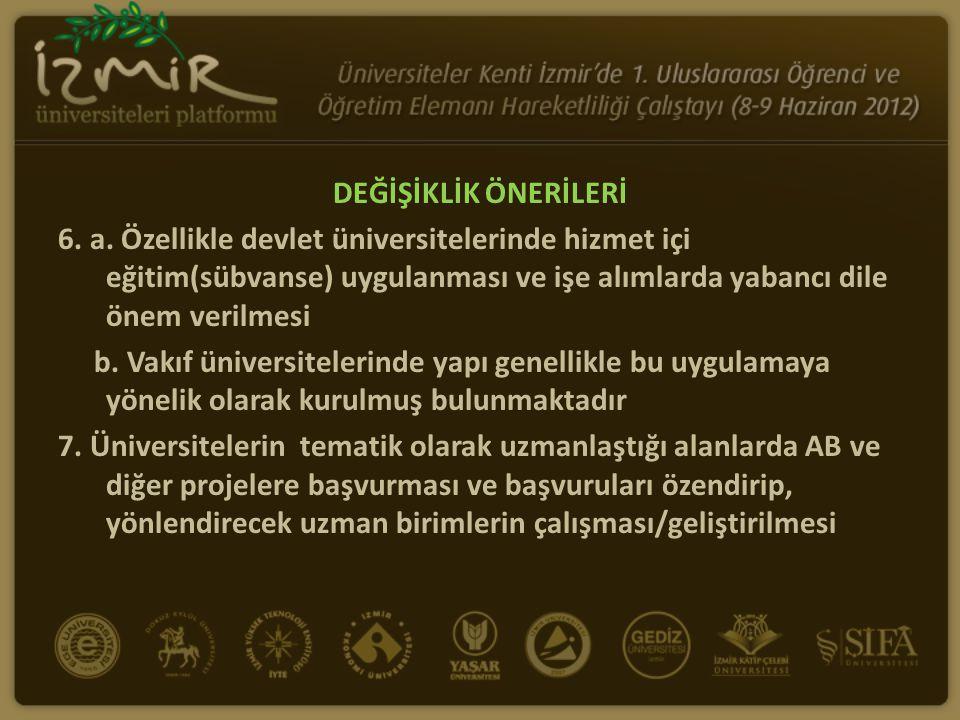 DEĞİŞİKLİK ÖNERİLERİ 6. a. Özellikle devlet üniversitelerinde hizmet içi eğitim(sübvanse) uygulanması ve işe alımlarda yabancı dile önem verilmesi b.