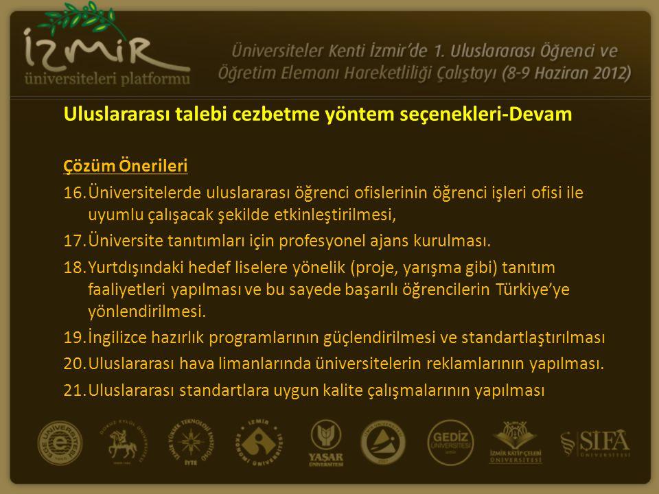 Uluslararası talebi cezbetme yöntem seçenekleri-Devam Çözüm Önerileri 16.Üniversitelerde uluslararası öğrenci ofislerinin öğrenci işleri ofisi ile uyu