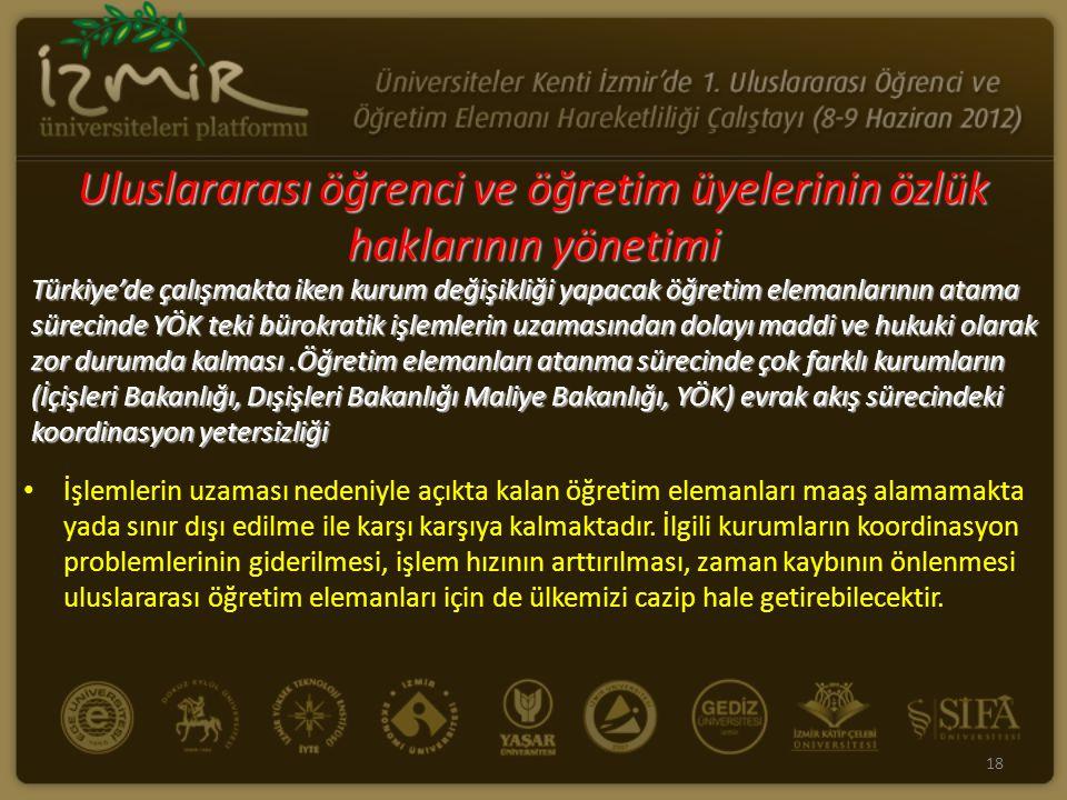 Uluslararası öğrenci ve öğretim üyelerinin özlük haklarının yönetimi Türkiye'de çalışmakta iken kurum değişikliği yapacak öğretim elemanlarının atama
