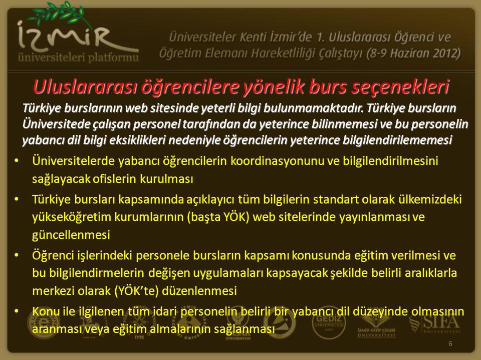 Uluslararası öğrencilere yönelik burs seçenekleri Türkiye burslarının web sitesinde yeterli bilgi bulunmamaktadır. Türkiye bursların Üniversitede çalı