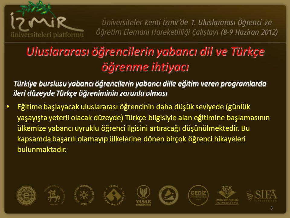 Türkiye burslusu yabancı öğrencilerin yabancı dille eğitim veren programlarda ileri düzeyde Türkçe öğreniminin zorunlu olması Eğitime başlayacak ulusl