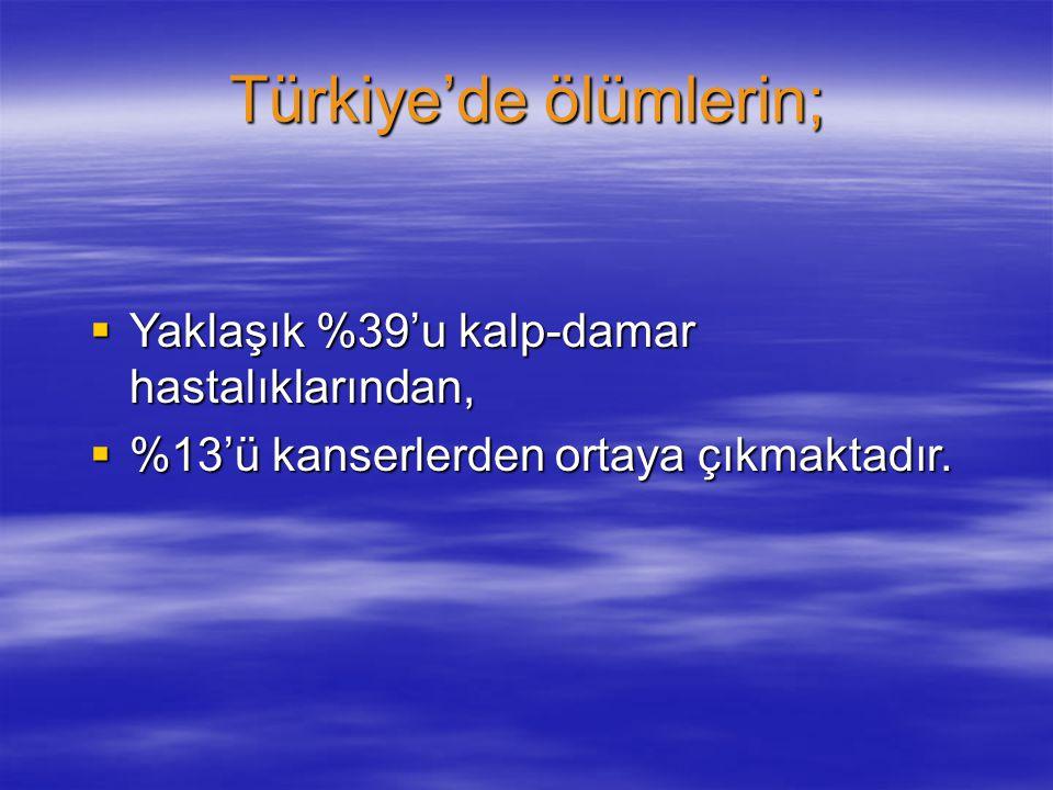Türkiye'de ölümlerin;  Yaklaşık %39'u kalp-damar hastalıklarından,  %13'ü kanserlerden ortaya çıkmaktadır.