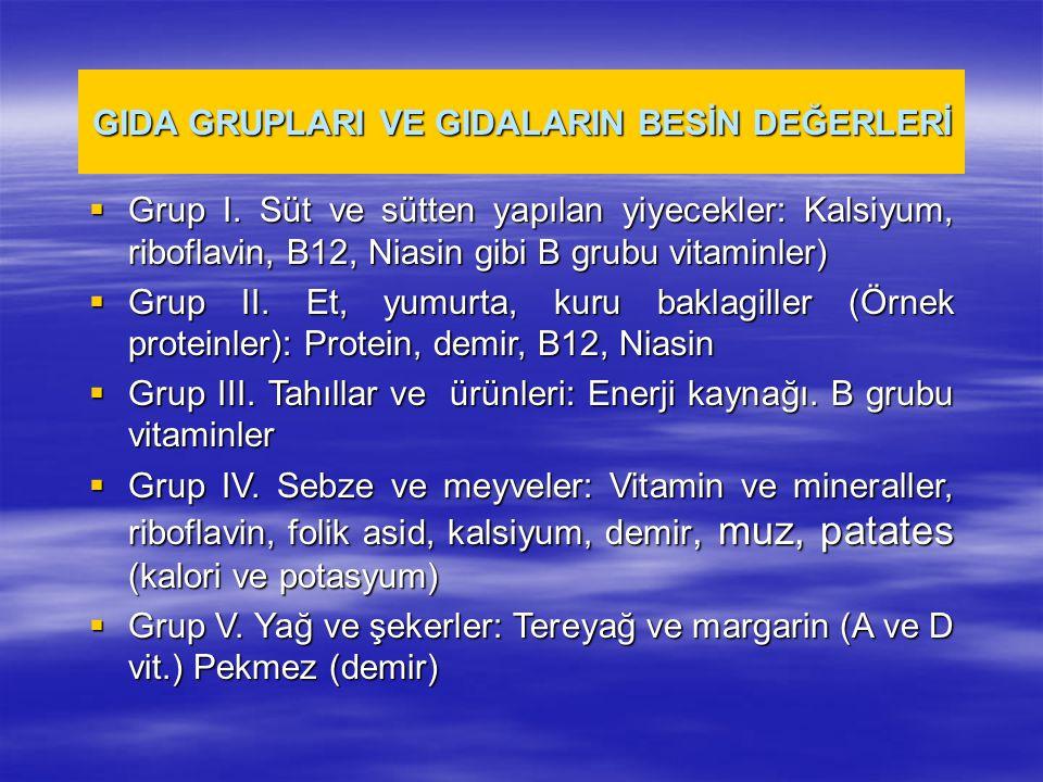 GIDA GRUPLARI VE GIDALARIN BESİN DEĞERLERİ  Grup I. Süt ve sütten yapılan yiyecekler: Kalsiyum, riboflavin, B12, Niasin gibi B grubu vitaminler)  Gr