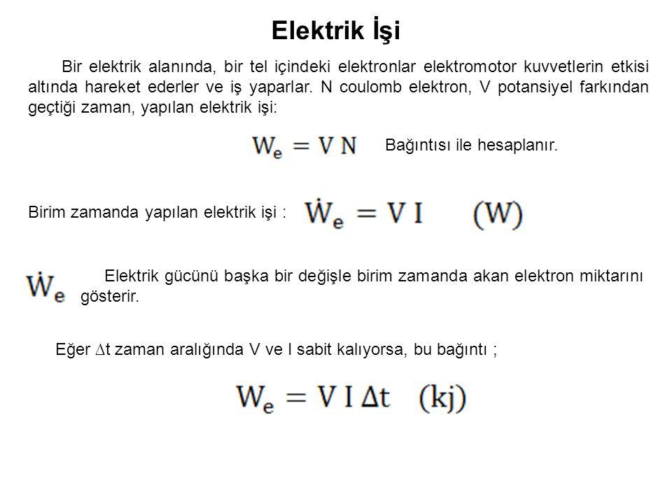 Elektrik İşi Bir elektrik alanında, bir tel içindeki elektronlar elektromotor kuvvetlerin etkisi altında hareket ederler ve iş yaparlar.