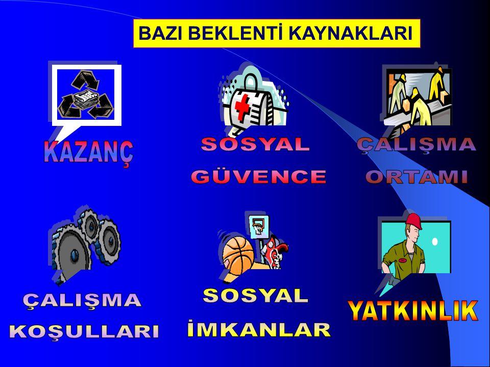 ALİ İHSAN ATAK 0(312) 431 15 45 Mimarlar Sokak 20/14 Sıhhiye/Ankara HEDEFSatın Alma Müdürü İŞ DENEYİMİÖZGÜR İNŞAAT SAN.