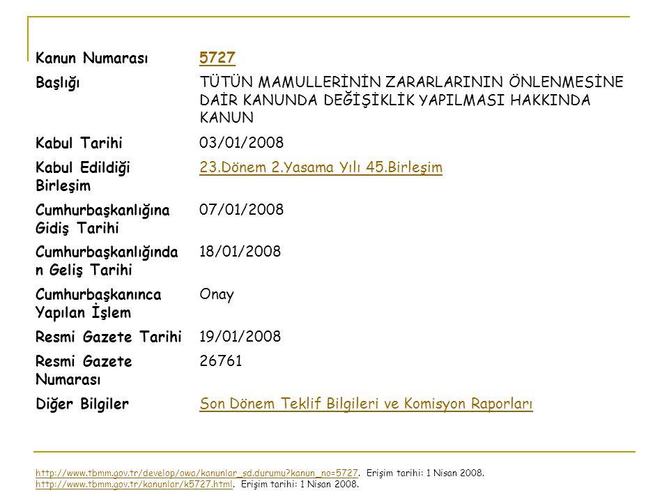Kanun Numarası5727 BaşlığıTÜTÜN MAMULLERİNİN ZARARLARININ ÖNLENMESİNE DAİR KANUNDA DEĞİŞİKLİK YAPILMASI HAKKINDA KANUN Kabul Tarihi03/01/2008 Kabul Ed