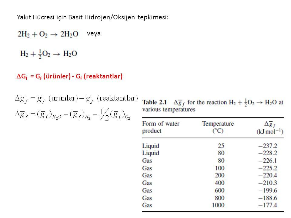Yakıt Hücresi için Basit Hidrojen/Oksijen tepkimesi: veya  G f = G f (ürünler) - G f (reaktantlar)
