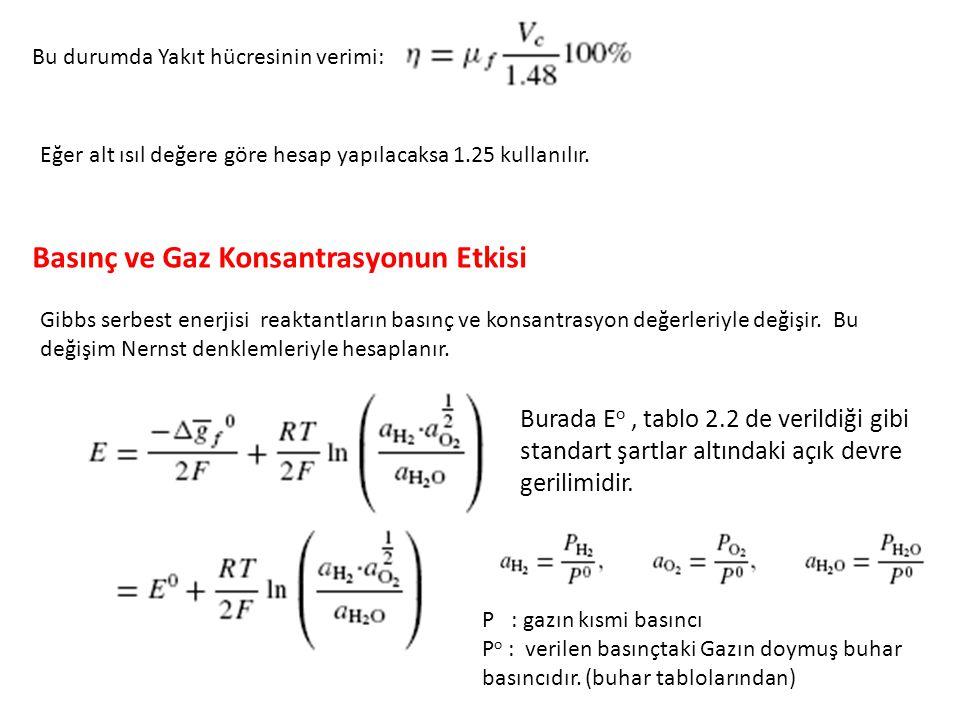 Bu durumda Yakıt hücresinin verimi: Eğer alt ısıl değere göre hesap yapılacaksa 1.25 kullanılır. Basınç ve Gaz Konsantrasyonun Etkisi Gibbs serbest en