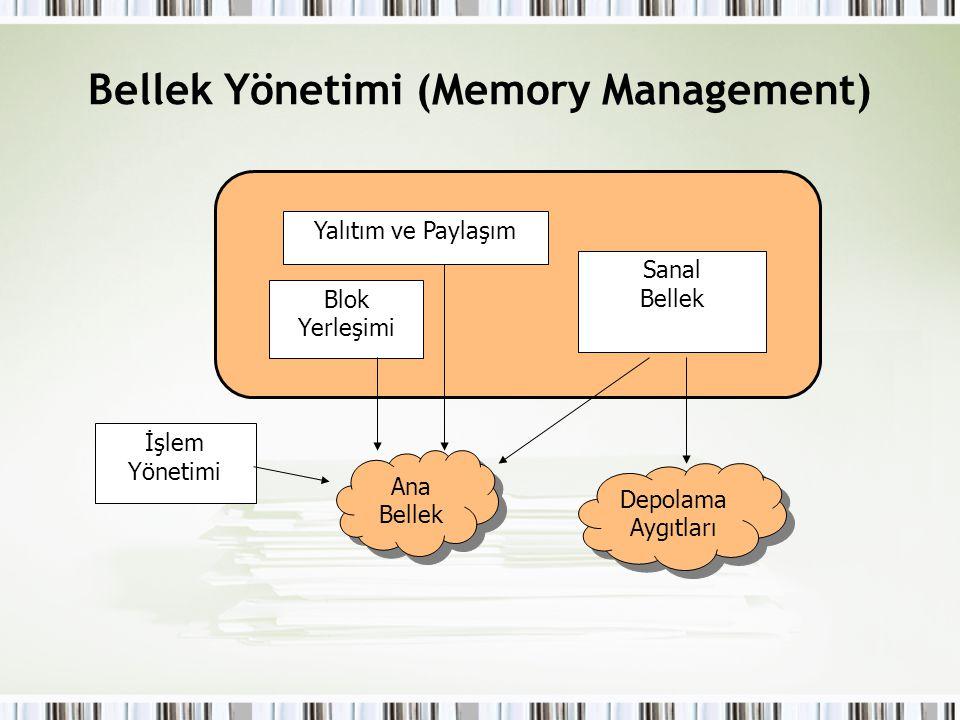 Bellek Yönetimi (Memory Management) Yalıtım ve Paylaşım Blok Yerleşimi İşlem Yönetimi Sanal Bellek Depolama Aygıtları Ana Bellek