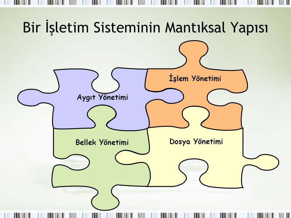 Bir İşletim Sisteminin Mantıksal Yapısı İşlem Yönetimi Dosya Yönetimi Bellek Yönetimi Aygıt Yönetimi