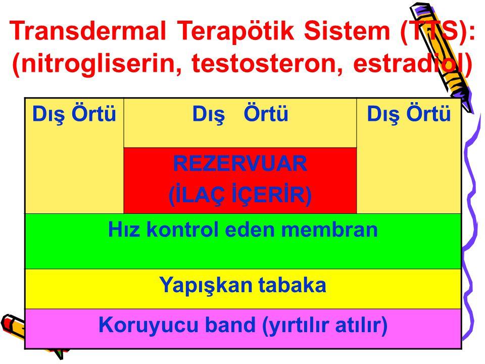 Transdermal Terapötik Sistem (TTS): (nitrogliserin, testosteron, estradiol) Dış Örtü REZERVUAR (İLAÇ İÇERİR) Hız kontrol eden membran Yapışkan tabaka