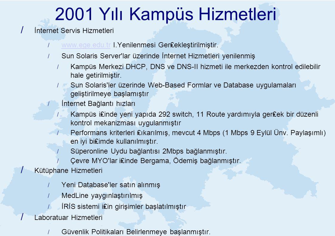 2001 Yılı Kampüs Hizmetleri / İnternet Servis Hizmetleri / www.ege.edu.tr I.Yenilenmesi Ger₤ekleştirilmiştir. www.ege.edu.tr / Sun Solaris Server'lar