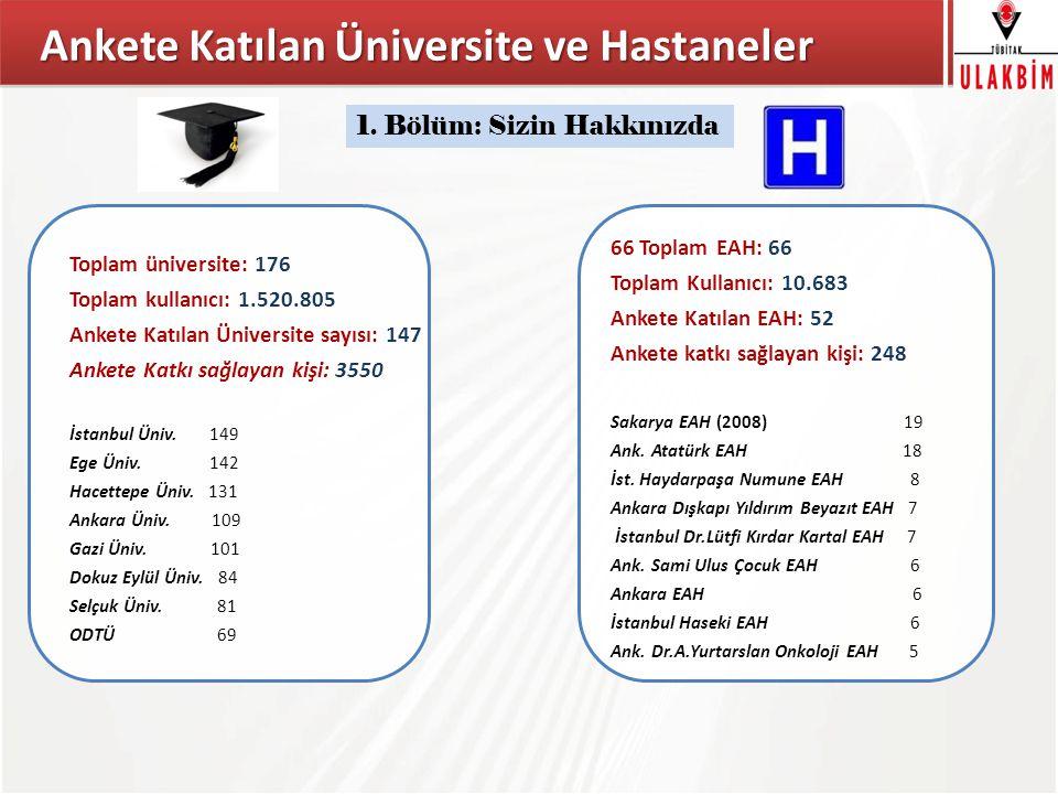 TÜBİTAK Ankete Katılan Üniversite ve Hastaneler 1.
