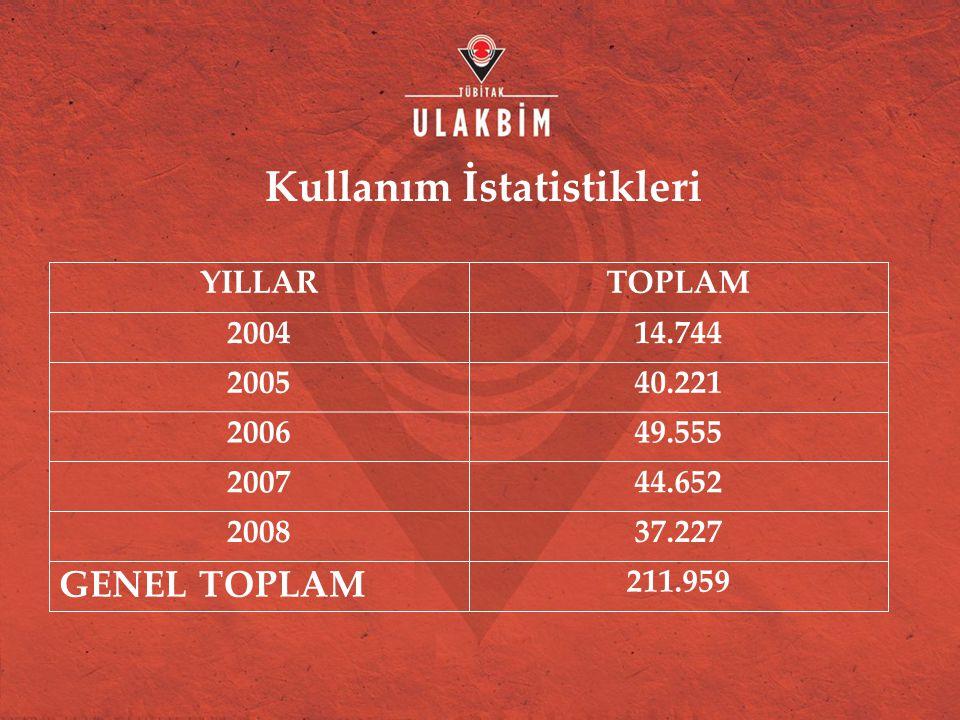 Kullanım İstatistikleri 211.959 GENEL TOPLAM 37.2272008 44.6522007 49.5552006 40.2212005 14.7442004 TOPLAMYILLAR