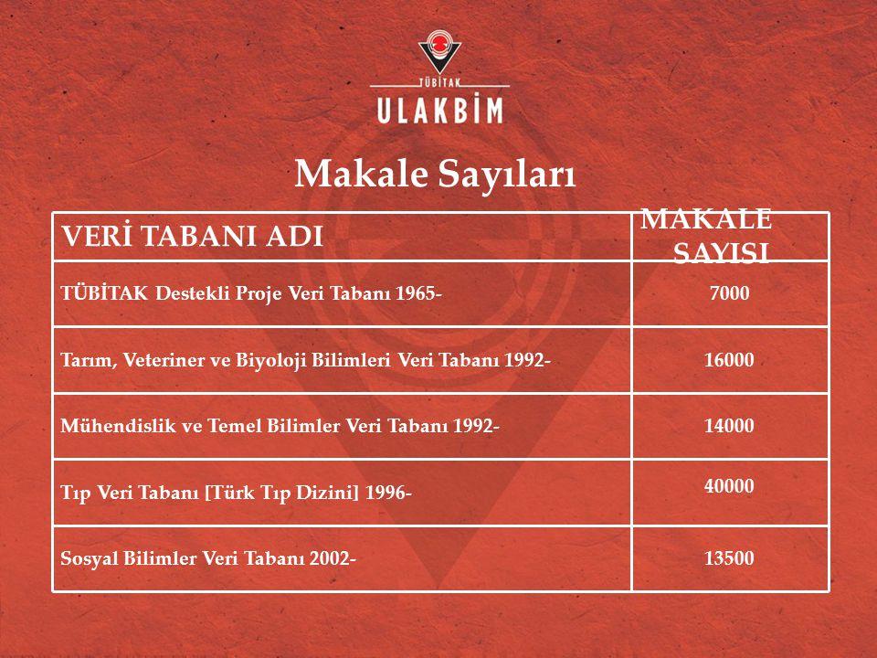 13500Sosyal Bilimler Veri Tabanı 2002- 40000 Tıp Veri Tabanı [Türk Tıp Dizini] 1996- 14000Mühendislik ve Temel Bilimler Veri Tabanı 1992- 16000Tarım, Veteriner ve Biyoloji Bilimleri Veri Tabanı 1992- 7000TÜBİTAK Destekli Proje Veri Tabanı 1965- MAKALE SAYISI VERİ TABANI ADI Makale Sayıları