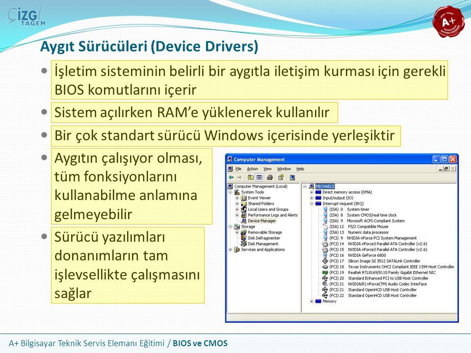 A+ Bilgisayar Teknik Servis Elemanı Eğitimi / BIOS ve CMOS İşletim sisteminin belirli bir aygıtla iletişim kurması için gerekli BIOS komutlarını içeri