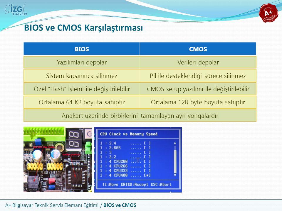 A+ Bilgisayar Teknik Servis Elemanı Eğitimi / BIOS ve CMOS BIOS ve CMOS Karşılaştırması BIOSCMOS Yazılımları depolarVerileri depolar Sistem kapanınca