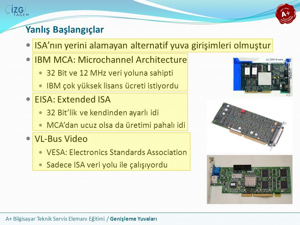 A+ Bilgisayar Teknik Servis Elemanı Eğitimi / Genişleme Yuvaları ISA'nın yerini alamayan alternatif yuva girişimleri olmuştur IBM MCA: Microchannel Architecture 32 Bit ve 12 MHz veri yoluna sahipti IBM çok yüksek lisans ücreti istiyordu EISA: Extended ISA 32 Bit'lik ve kendinden ayarlı idi MCA'dan ucuz olsa da üretimi pahalı idi VL-Bus Video VESA: Electronics Standards Association Sadece ISA veri yolu ile çalışıyordu Yanlış Başlangıçlar