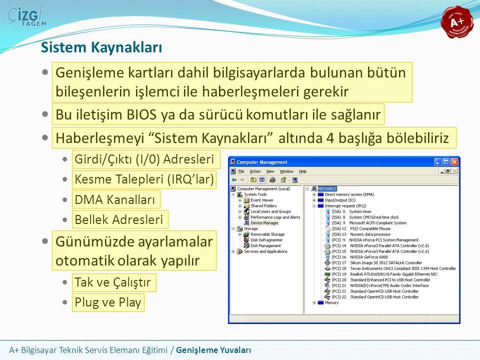 A+ Bilgisayar Teknik Servis Elemanı Eğitimi / Genişleme Yuvaları Sistem Kaynakları Genişleme kartları dahil bilgisayarlarda bulunan bütün bileşenlerin