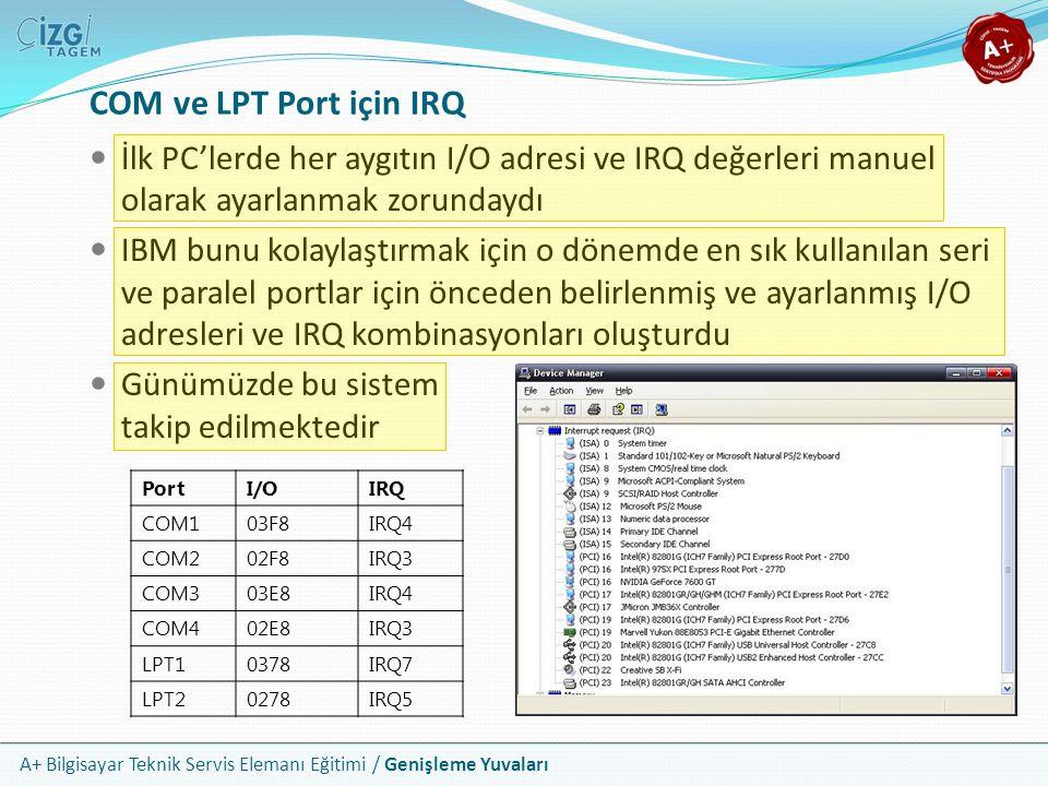 A+ Bilgisayar Teknik Servis Elemanı Eğitimi / Genişleme Yuvaları İlk PC'lerde her aygıtın I/O adresi ve IRQ değerleri manuel olarak ayarlanmak zorundaydı IBM bunu kolaylaştırmak için o dönemde en sık kullanılan seri ve paralel portlar için önceden belirlenmiş ve ayarlanmış I/O adresleri ve IRQ kombinasyonları oluşturdu Günümüzde bu sistem takip edilmektedir COM ve LPT Port için IRQ PortI/OIRQ COM103F8IRQ4 COM202F8IRQ3 COM303E8IRQ4 COM402E8IRQ3 LPT10378IRQ7 LPT20278IRQ5