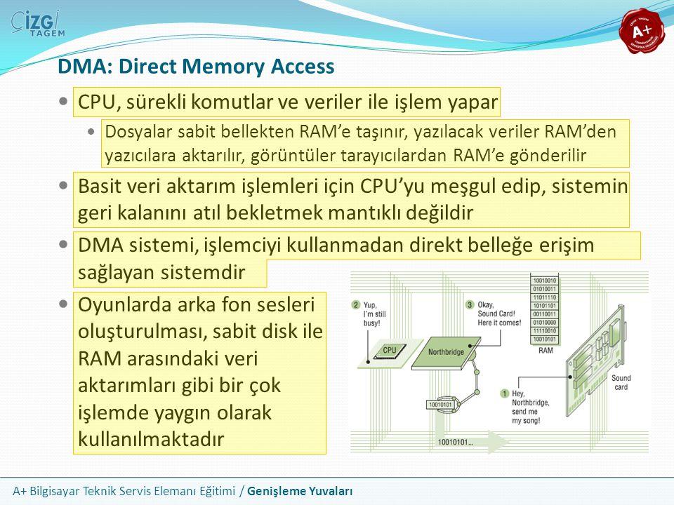 A+ Bilgisayar Teknik Servis Elemanı Eğitimi / Genişleme Yuvaları CPU, sürekli komutlar ve veriler ile işlem yapar Dosyalar sabit bellekten RAM'e taşınır, yazılacak veriler RAM'den yazıcılara aktarılır, görüntüler tarayıcılardan RAM'e gönderilir Basit veri aktarım işlemleri için CPU'yu meşgul edip, sistemin geri kalanını atıl bekletmek mantıklı değildir DMA sistemi, işlemciyi kullanmadan direkt belleğe erişim sağlayan sistemdir Oyunlarda arka fon sesleri oluşturulması, sabit disk ile RAM arasındaki veri aktarımları gibi bir çok işlemde yaygın olarak kullanılmaktadır DMA: Direct Memory Access