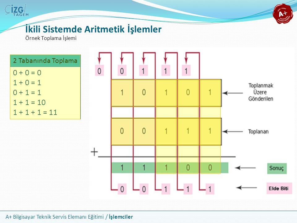 A+ Bilgisayar Teknik Servis Elemanı Eğitimi / İşlemciler İkili Sistemde Aritmetik İşlemler Örnek Toplama İşlemi 0 + 0 = 0 1 + 0 = 1 0 + 1 = 1 1 + 1 =