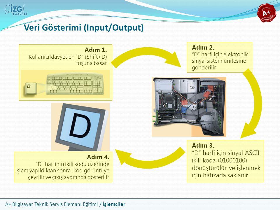 """A+ Bilgisayar Teknik Servis Elemanı Eğitimi / İşlemciler Veri Gösterimi (Input/Output) Adım 2. """"D"""" harfi için elektronik sinyal sistem ünitesine gönde"""