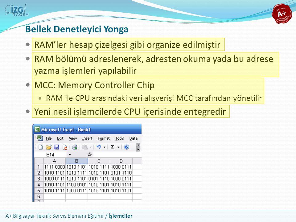 A+ Bilgisayar Teknik Servis Elemanı Eğitimi / İşlemciler Bellek Denetleyici Yonga RAM'ler hesap çizelgesi gibi organize edilmiştir RAM bölümü adreslen