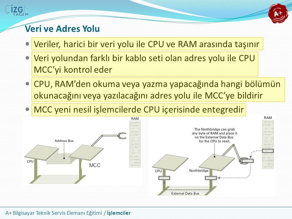 A+ Bilgisayar Teknik Servis Elemanı Eğitimi / İşlemciler Veri ve Adres Yolu Veriler, harici bir veri yolu ile CPU ve RAM arasında taşınır Veri yolunda
