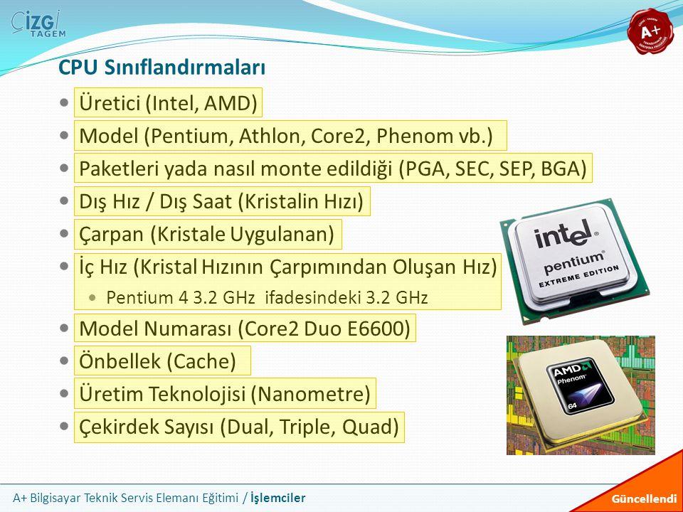 A+ Bilgisayar Teknik Servis Elemanı Eğitimi / İşlemciler Üretici (Intel, AMD) Model (Pentium, Athlon, Core2, Phenom vb.) Paketleri yada nasıl monte ed