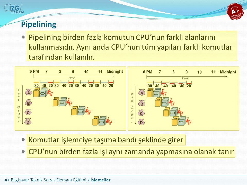 A+ Bilgisayar Teknik Servis Elemanı Eğitimi / İşlemciler Pipelining birden fazla komutun CPU'nun farklı alanlarını kullanmasıdır. Aynı anda CPU'nun tü