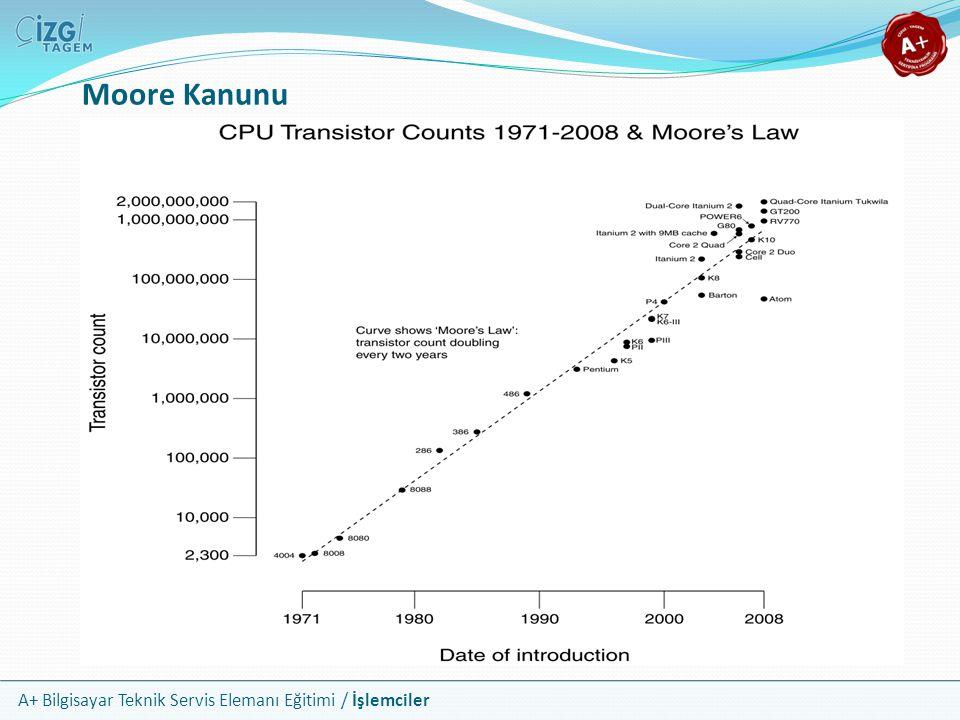 A+ Bilgisayar Teknik Servis Elemanı Eğitimi / İşlemciler Moore Kanunu