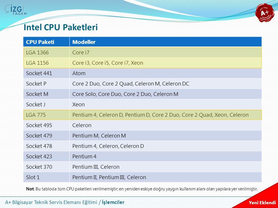 A+ Bilgisayar Teknik Servis Elemanı Eğitimi / İşlemciler Intel CPU Paketleri CPU PaketiModeller LGA 1366Core i7 LGA 1156Core i3, Core i5, Core i7, Xeo