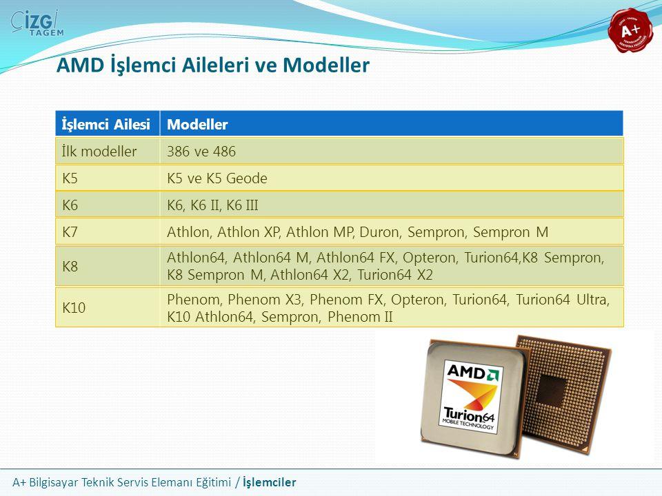 A+ Bilgisayar Teknik Servis Elemanı Eğitimi / İşlemciler AMD İşlemci Aileleri ve Modeller İşlemci AilesiModeller İlk modeller386 ve 486 K5K5 ve K5 Geo