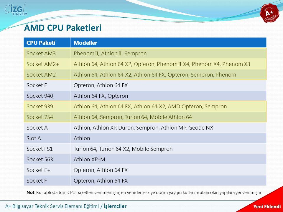 A+ Bilgisayar Teknik Servis Elemanı Eğitimi / İşlemciler AMD CPU Paketleri CPU PaketiModeller Socket AM3Phenom II, Athlon II, Sempron Socket AM2+Athlo