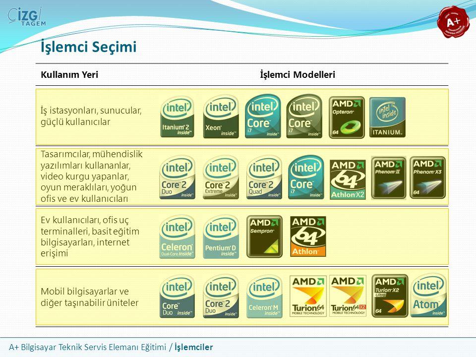 A+ Bilgisayar Teknik Servis Elemanı Eğitimi / İşlemciler İşlemci Seçimi Kullanım Yeriİşlemci Modelleri İş istasyonları, sunucular, güçlü kullanıcılar