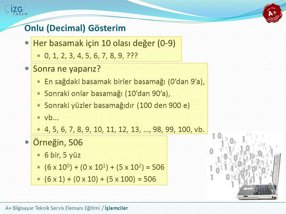 A+ Bilgisayar Teknik Servis Elemanı Eğitimi / İşlemciler Onlu (Decimal) Gösterim Her basamak için 10 olası değer (0-9) 0, 1, 2, 3, 4, 5, 6, 7, 8, 9, ?