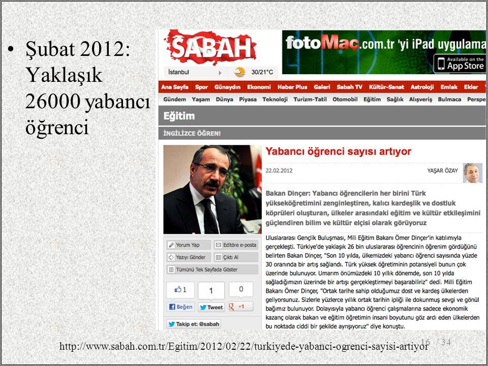 / 3416 http://www.sabah.com.tr/Egitim/2012/02/22/turkiyede-yabanci-ogrenci-sayisi-artiyor Şubat 2012: Yaklaşık 26000 yabancı öğrenci