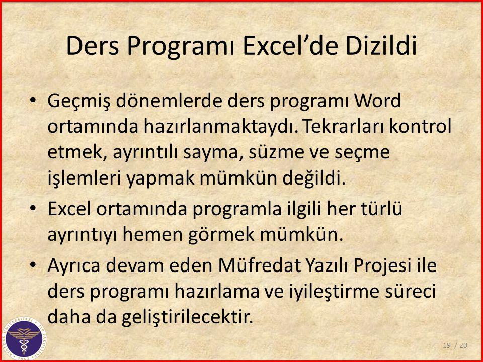 Ders Programı Excel'de Dizildi Geçmiş dönemlerde ders programı Word ortamında hazırlanmaktaydı.
