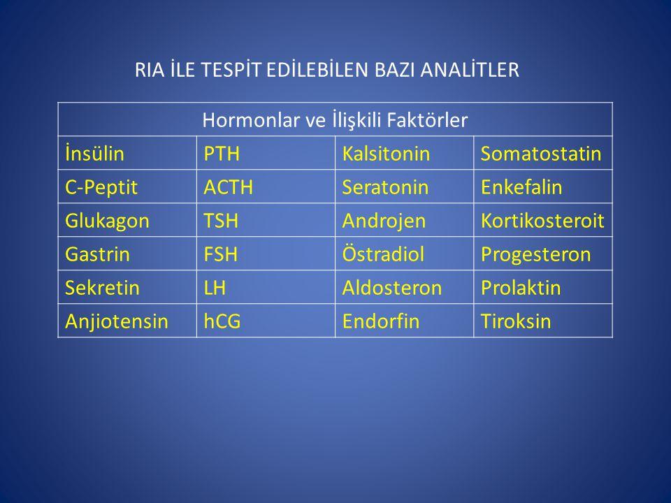 Hormonlar ve İlişkili Faktörler İnsülinPTHKalsitoninSomatostatin C-PeptitACTHSeratoninEnkefalin GlukagonTSHAndrojenKortikosteroit GastrinFSHÖstradiolP