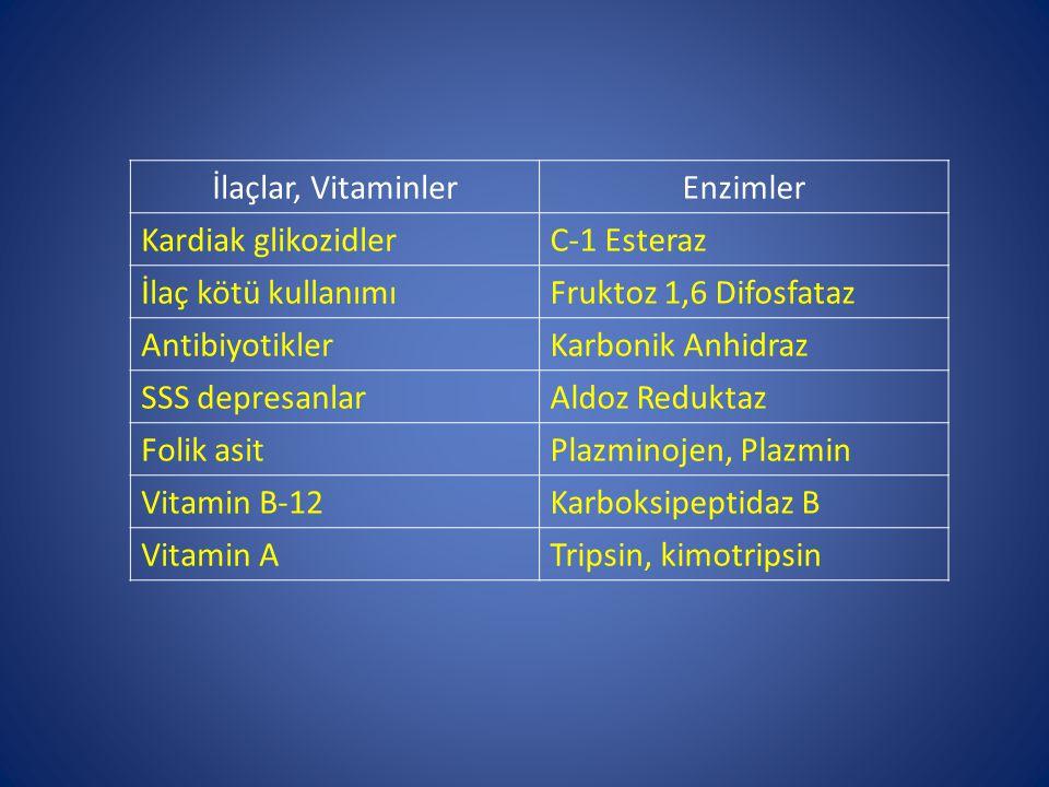 İlaçlar, VitaminlerEnzimler Kardiak glikozidlerC-1 Esteraz İlaç kötü kullanımıFruktoz 1,6 Difosfataz AntibiyotiklerKarbonik Anhidraz SSS depresanlarAl