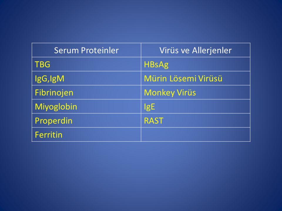 Serum ProteinlerVirüs ve Allerjenler TBGHBsAg IgG,IgMMürin Lösemi Virüsü FibrinojenMonkey Virüs MiyoglobinIgE ProperdinRAST Ferritin