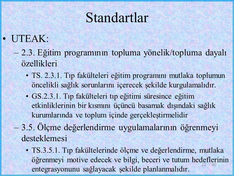 Standartlar UTEAK: –2.3. Eğitim programının topluma yönelik/topluma dayalı özellikleri TS. 2.3.1. Tıp fakülteleri eğitim programını mutlaka toplumun ö