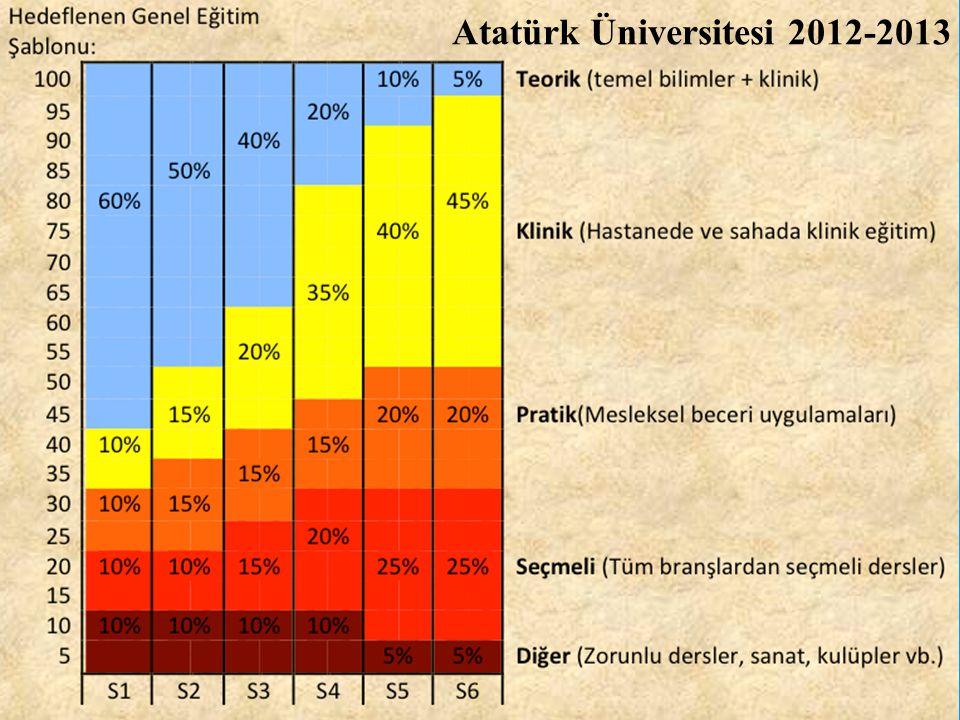 / 4026 Atatürk Üniversitesi 2012-2013