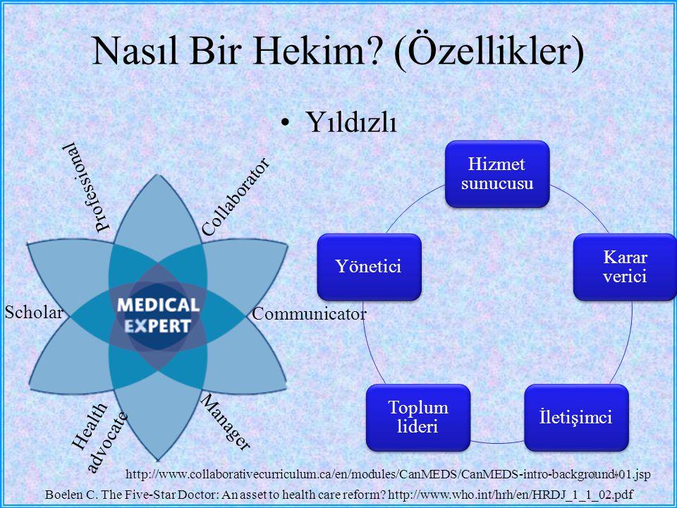 Boelen C. The Five-Star Doctor: An asset to health care reform? http://www.who.int/hrh/en/HRDJ_1_1_02.pdf Nasıl Bir Hekim? (Özellikler) Yıldızlı Colla