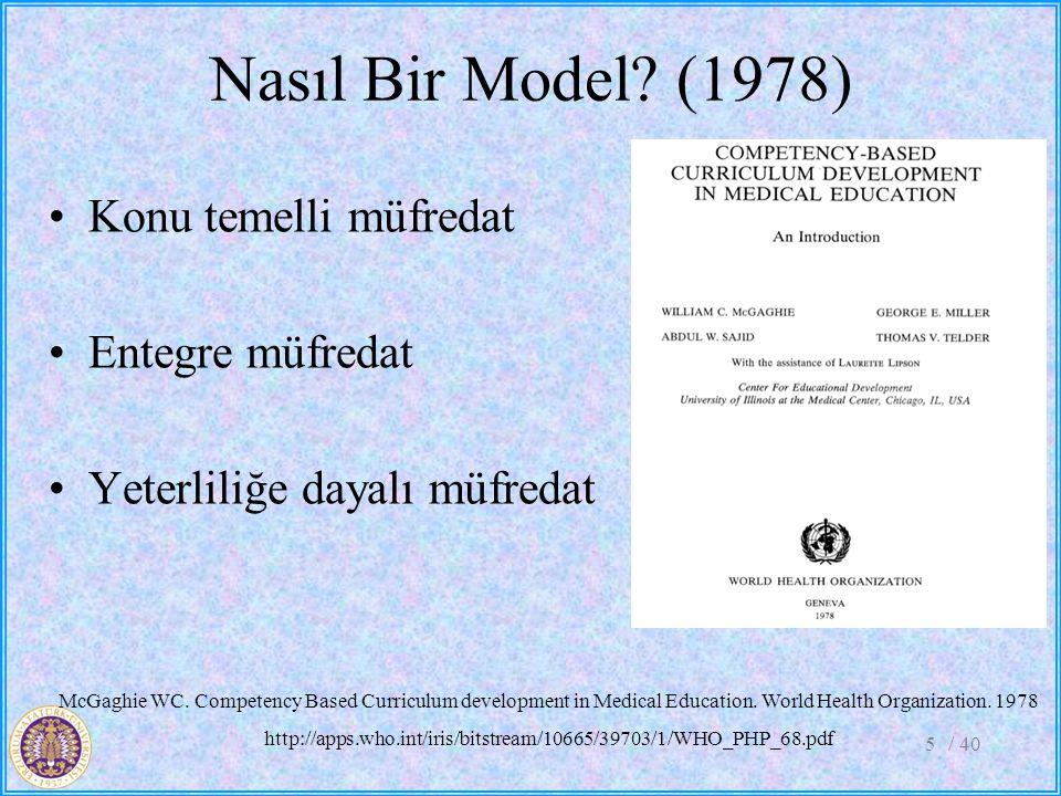 Nasıl Bir Model? (1978) Konu temelli müfredat Entegre müfredat Yeterliliğe dayalı müfredat / 405 McGaghie WC. Competency Based Curriculum development