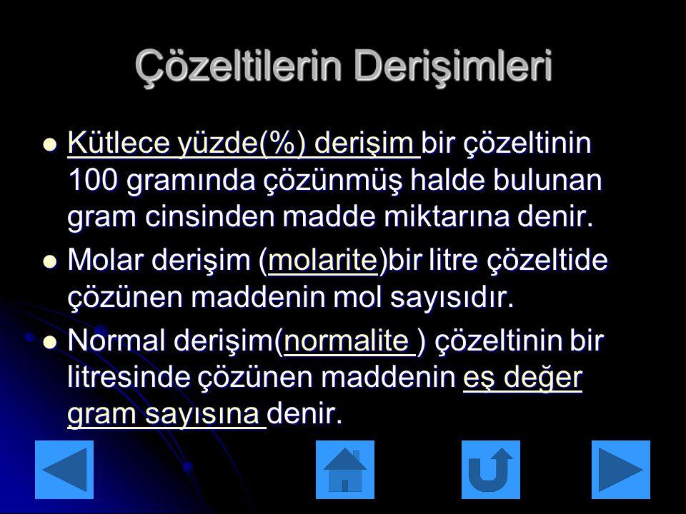 SAF SU ŞEKERLİ SU