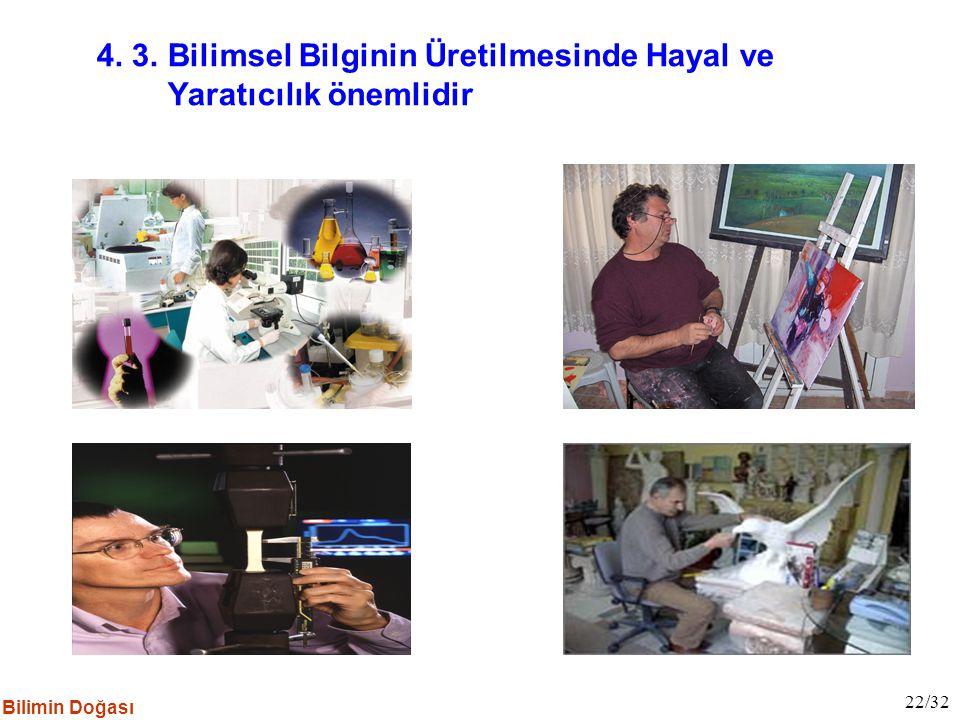 4. 3. Bilimsel Bilginin Üretilmesinde Hayal ve Yaratıcılık önemlidir 22/32 Bilimin Doğası
