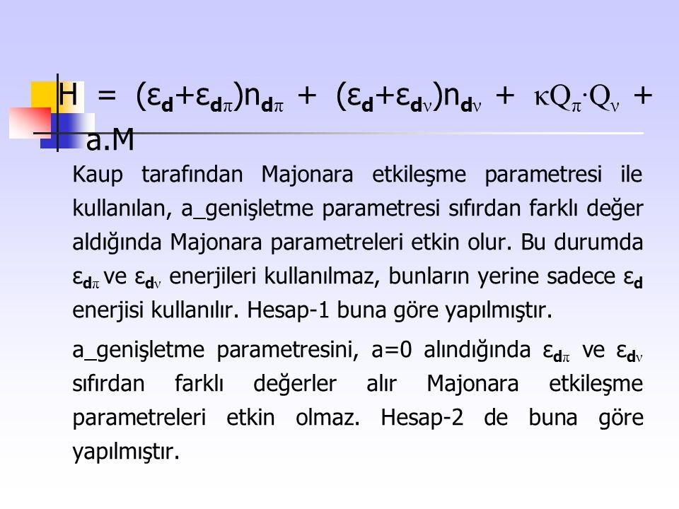 Kaup tarafından Majonara etkileşme parametresi ile kullanılan, a_genişletme parametresi sıfırdan farklı değer aldığında Majonara parametreleri etkin o